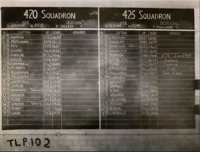 420-425-squadron-board